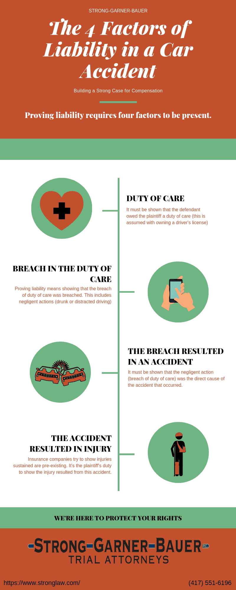 four factors of liability in a car accident infographic